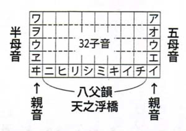 島田正路の言霊:子音