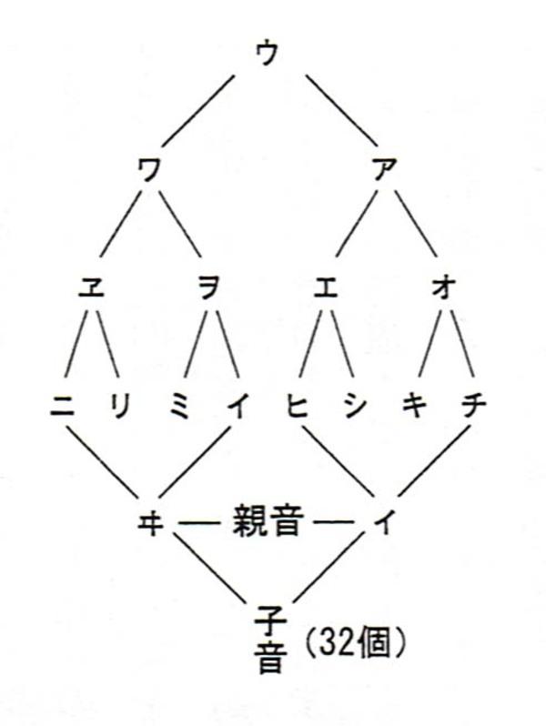 島田正路の言霊:親音